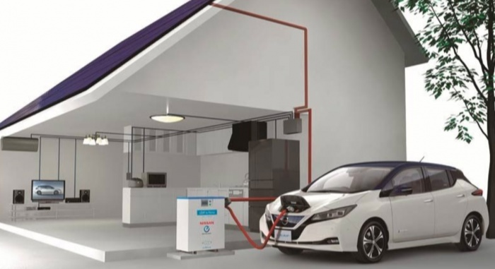 EV Ready buildings and Vehicle to Grid Charging